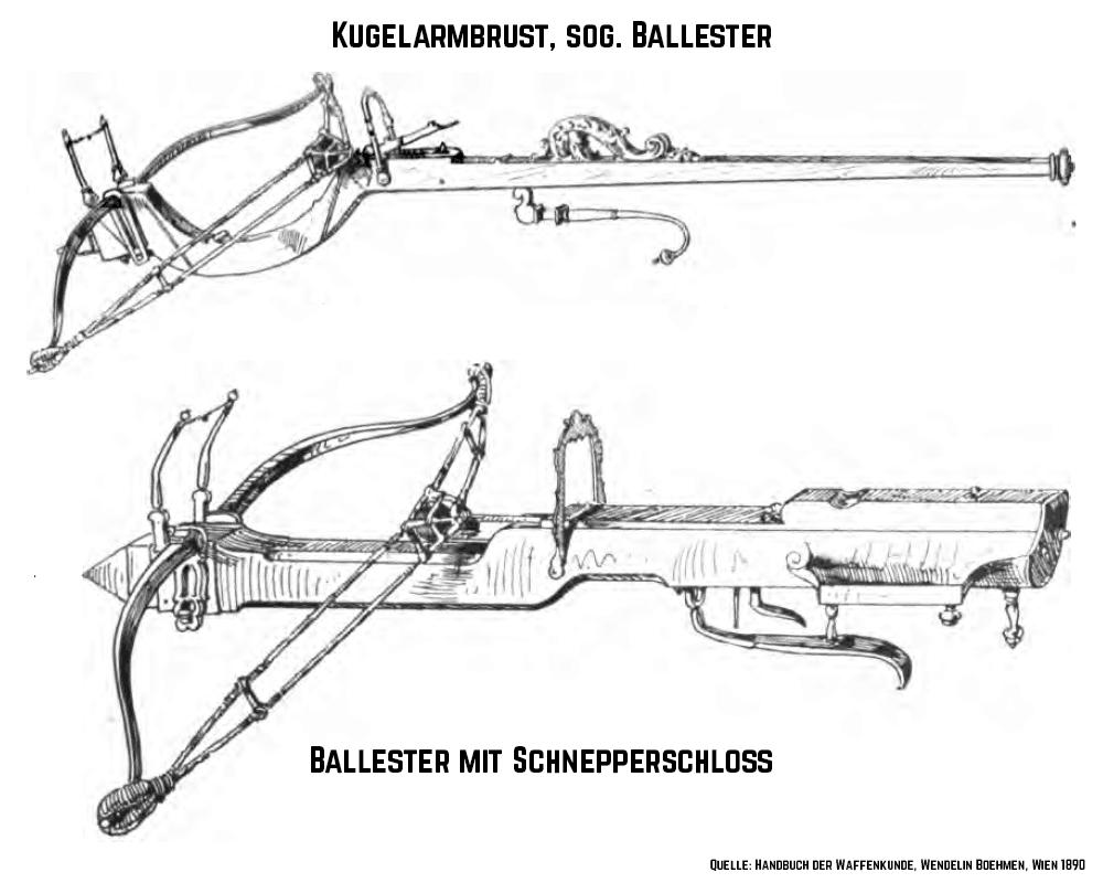 Ballester-Armbrust