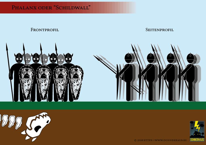 Schlachtenlenker