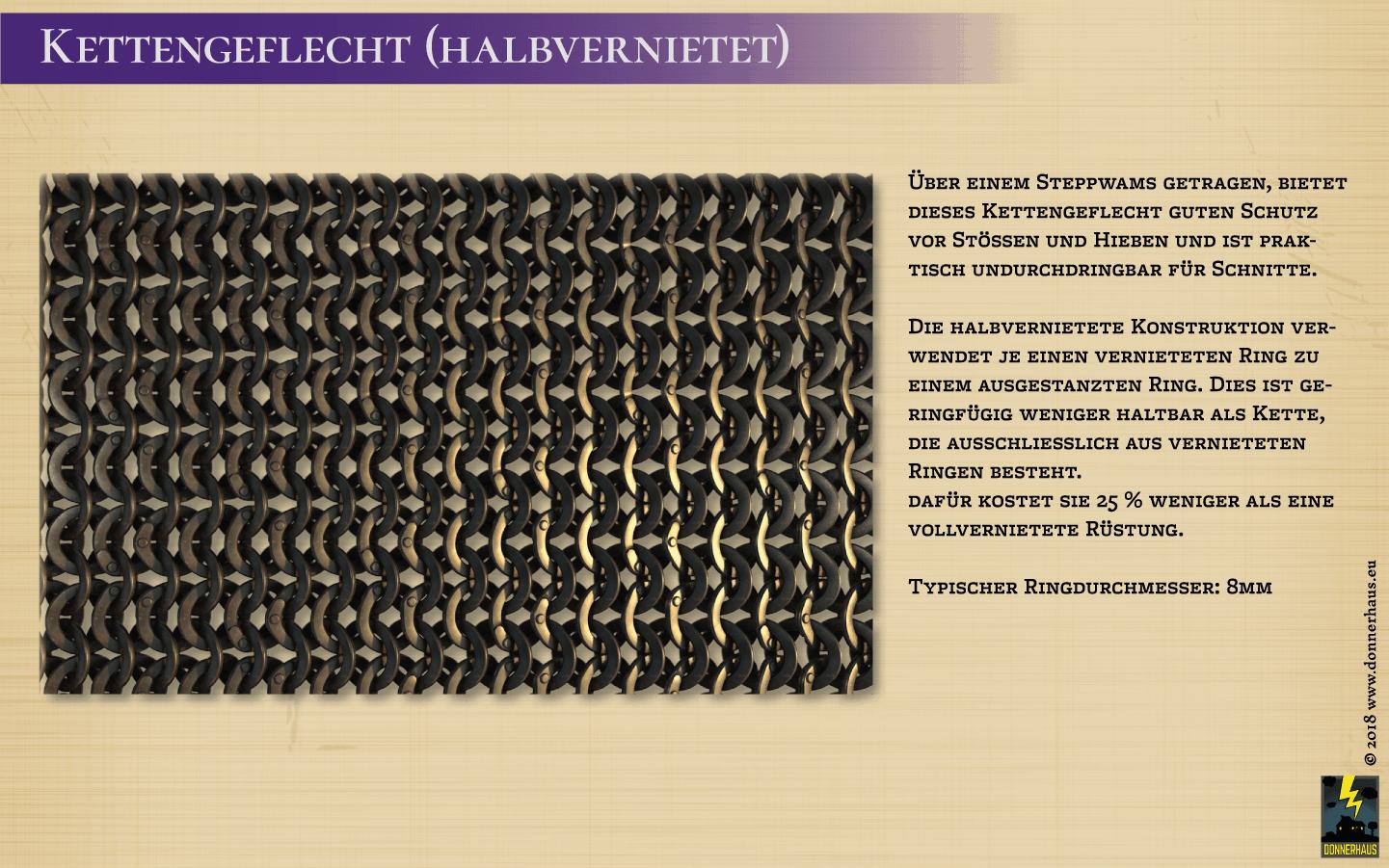 Anschaungsbild halbvernietetes Kettengeflecht für Kettenpanzer